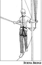 Three parallel cables/ropes are set in a triangular fashion – bottom foot cable with two hand lines about four feet above that foot cable.